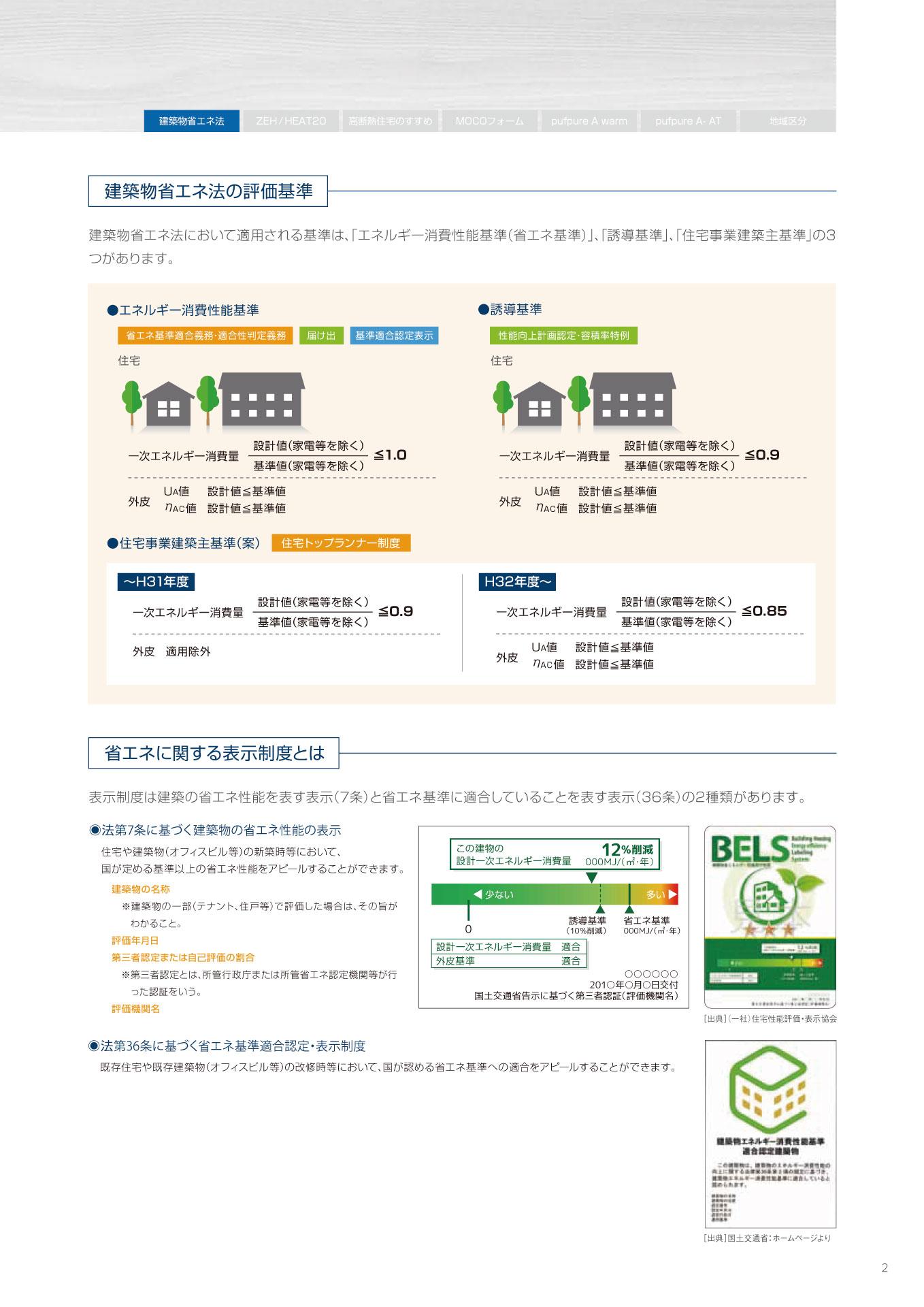 木造住宅用総合カタログP2