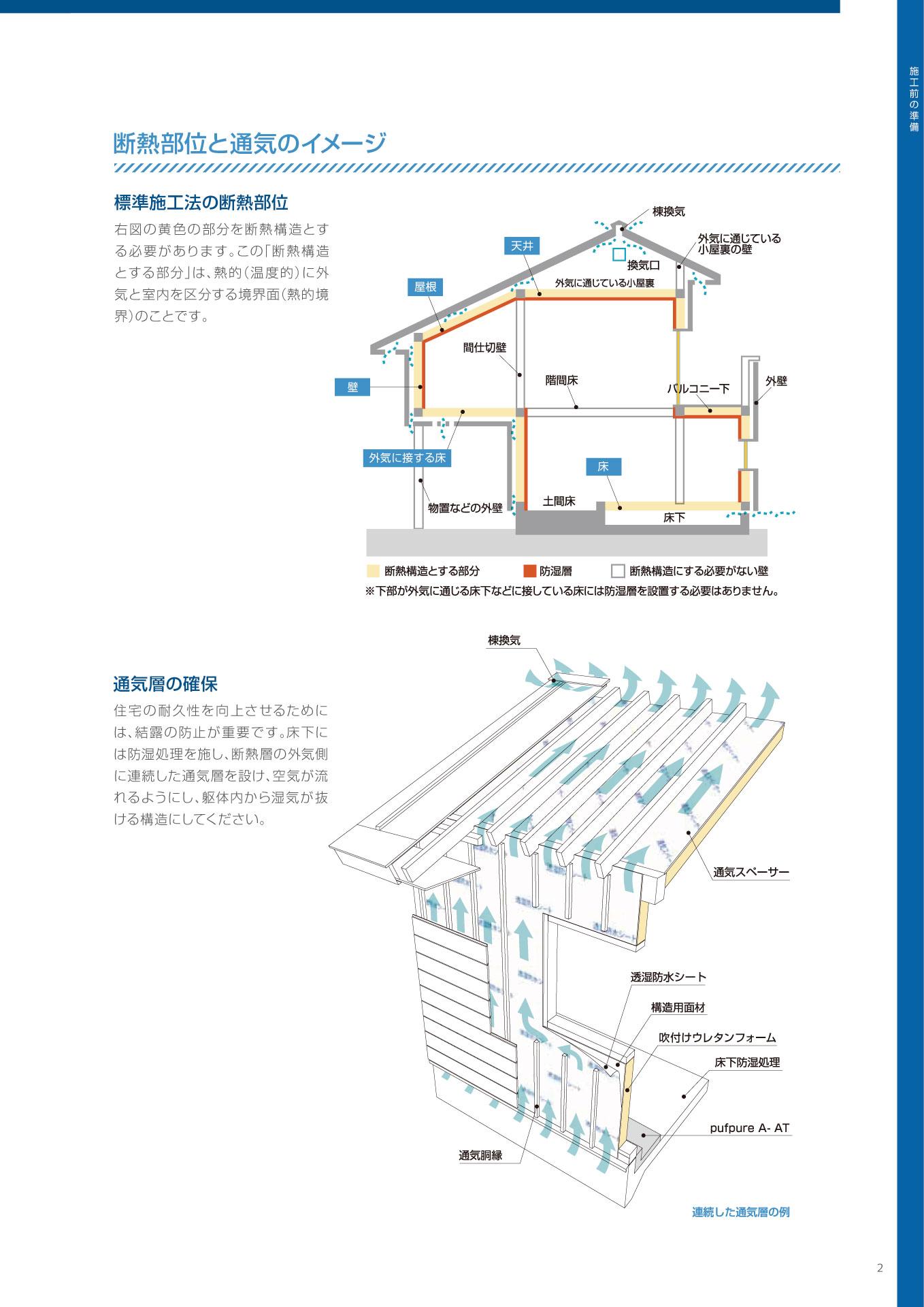木造住宅用施工マニュアルP2