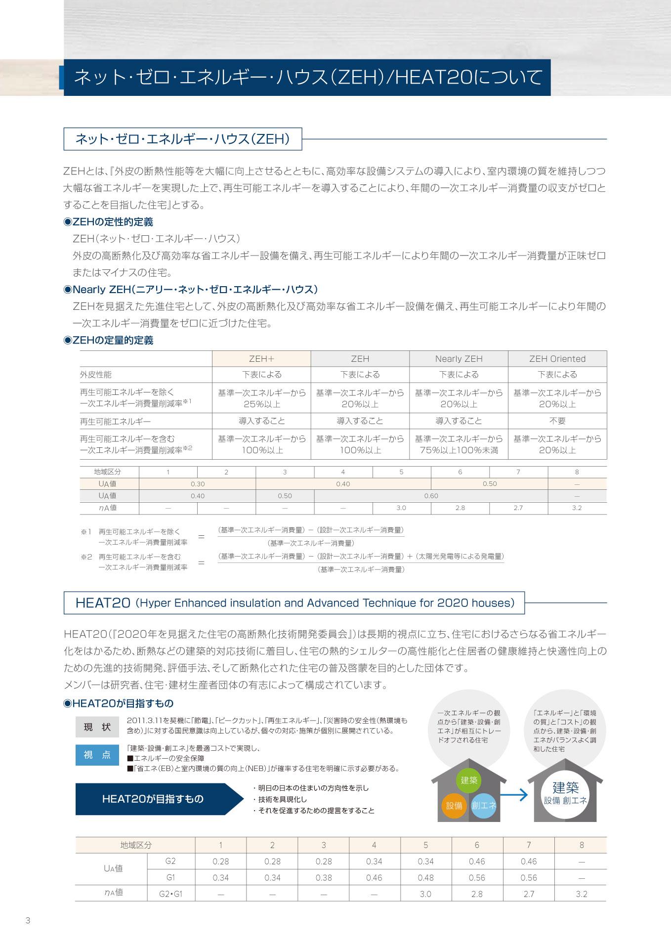 木造住宅用総合カタログP4