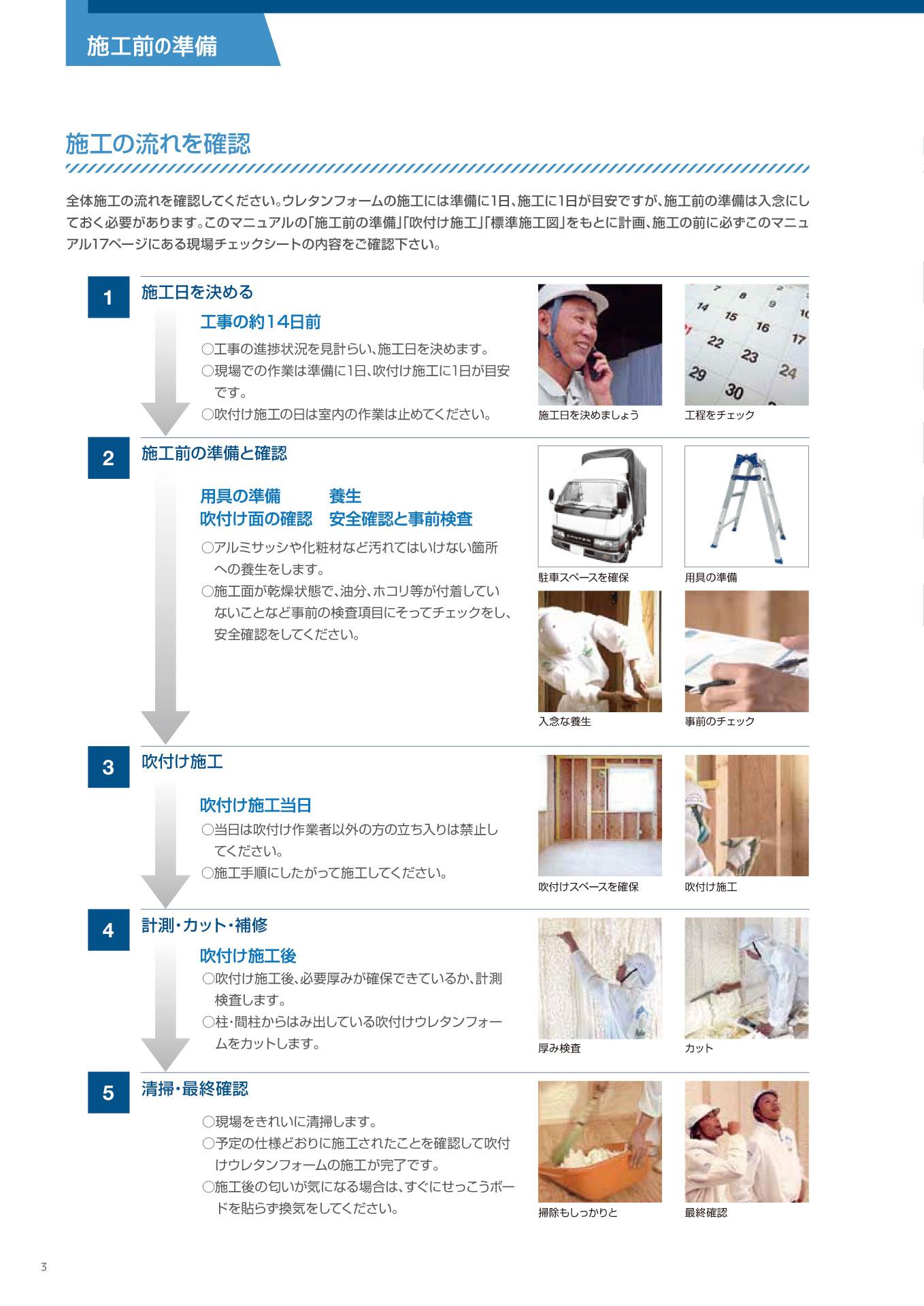 木造住宅用施工マニュアルP3