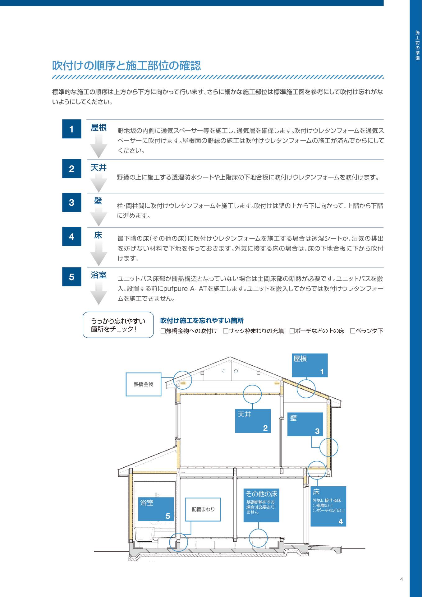 木造住宅用施工マニュアルP4