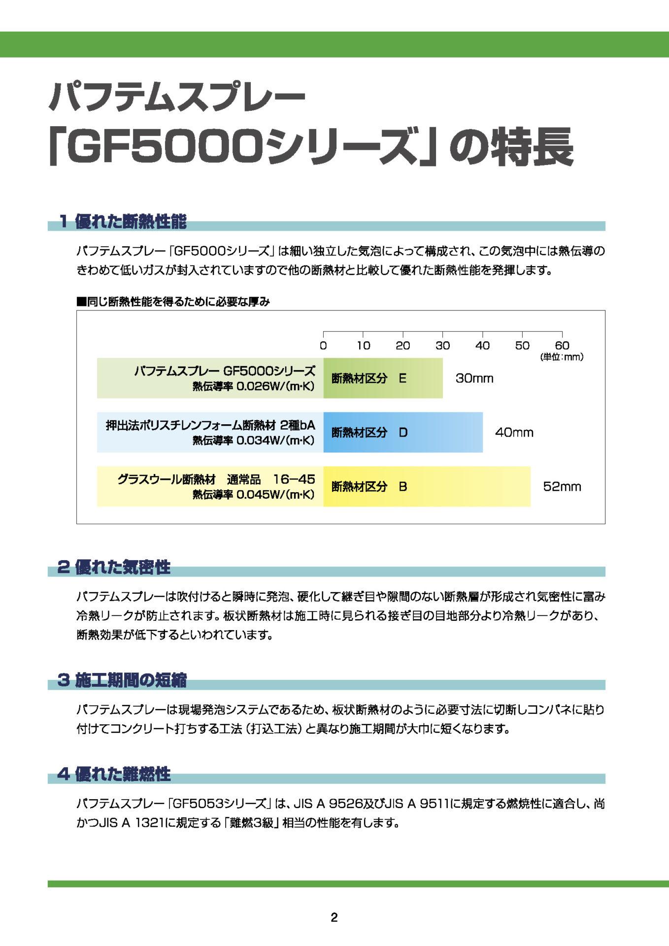「パフテムスプレー」フロンタイプ専用カタログP4
