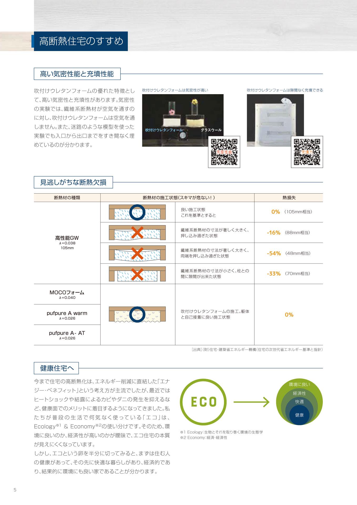 木造住宅用総合カタログP5