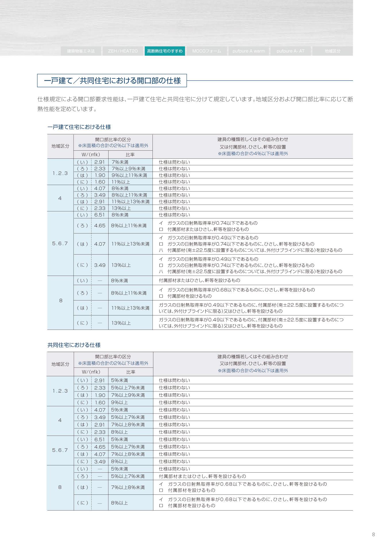 木造住宅用総合カタログP8