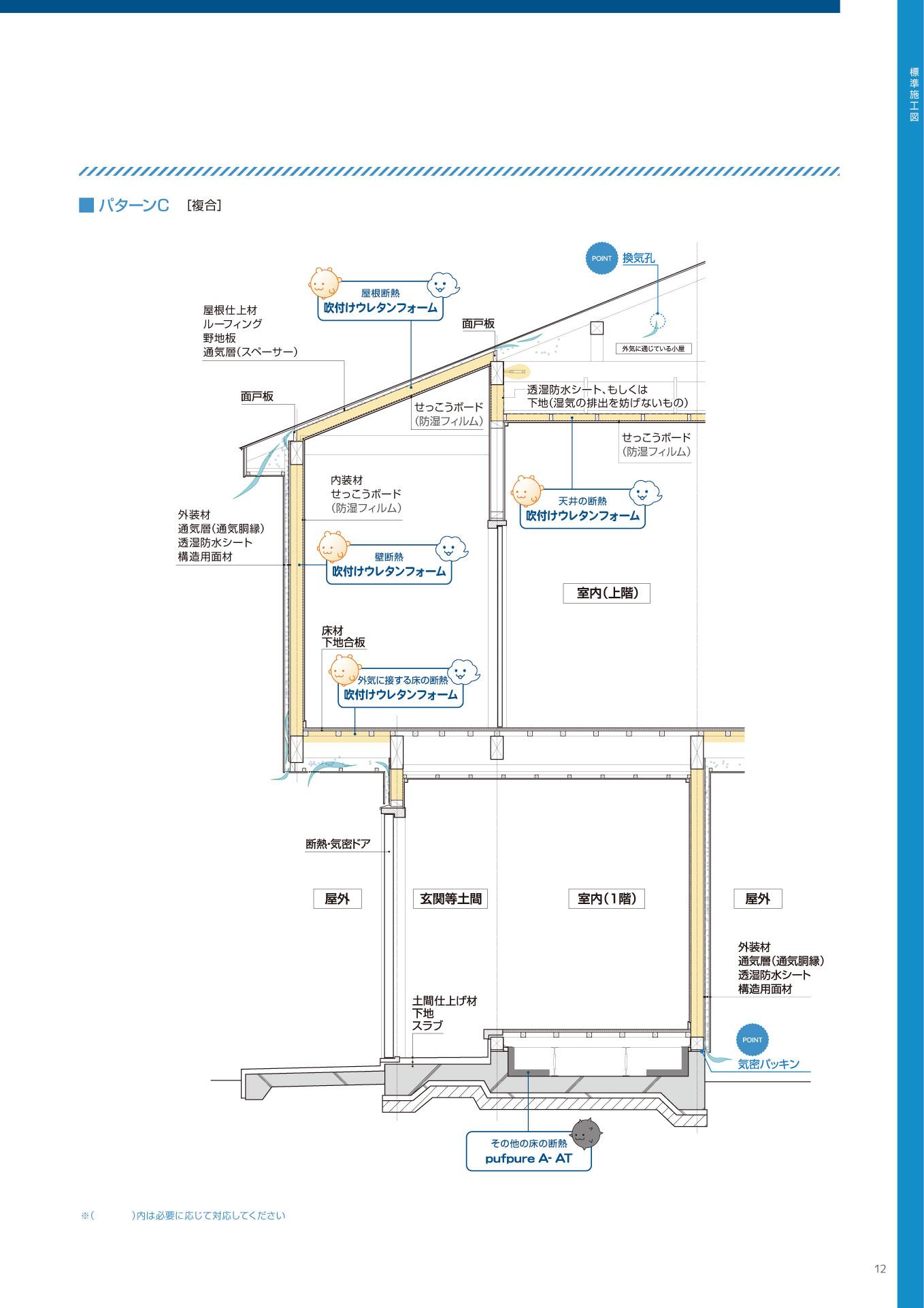 木造住宅用施工マニュアルP12