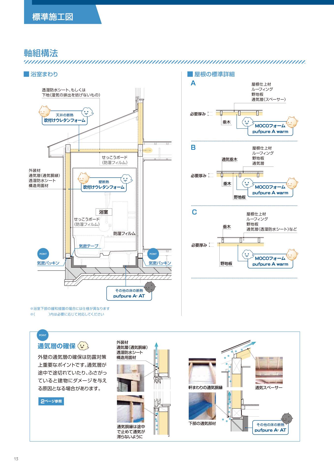 木造住宅用施工マニュアルP13