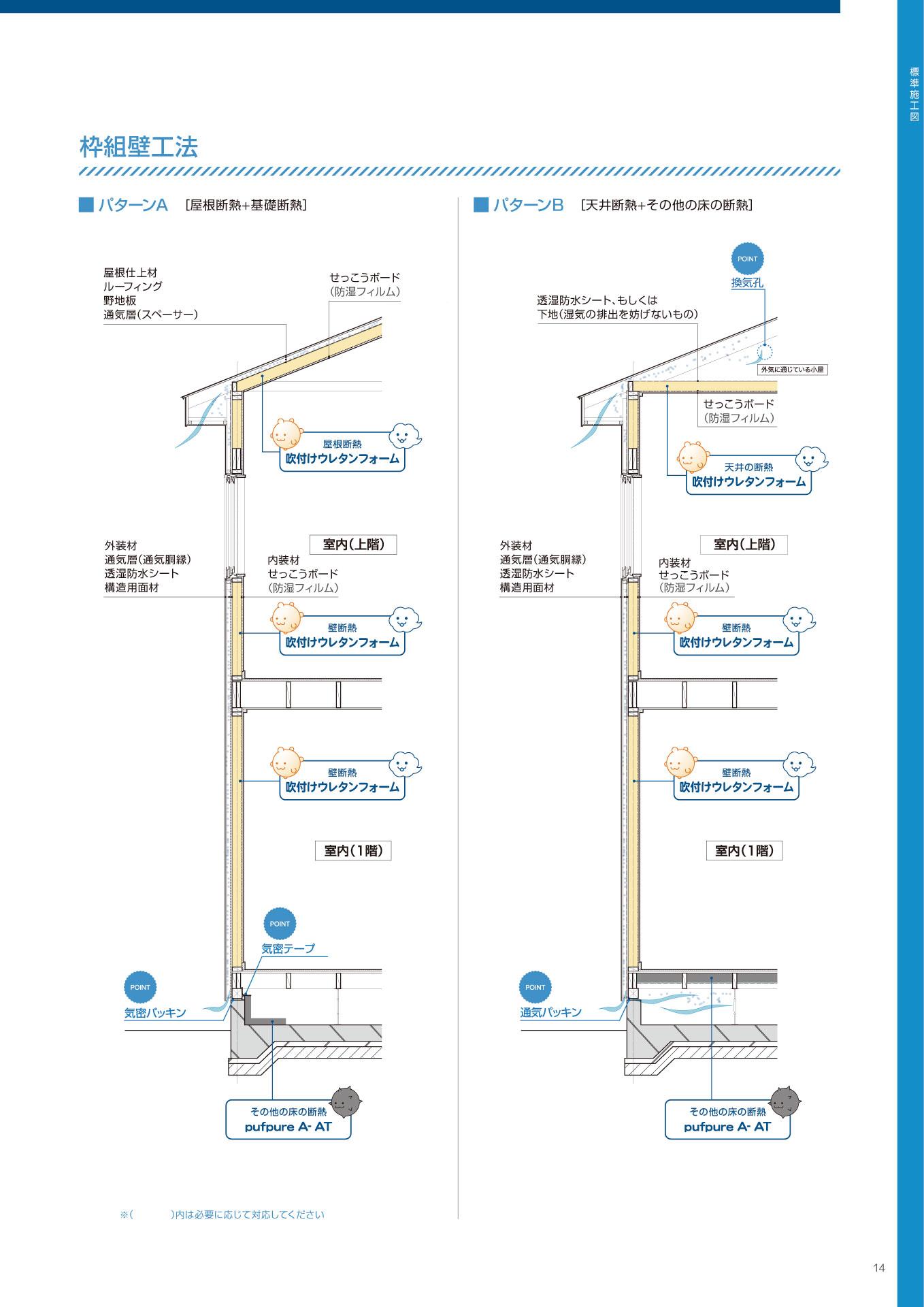 木造住宅用施工マニュアルP14