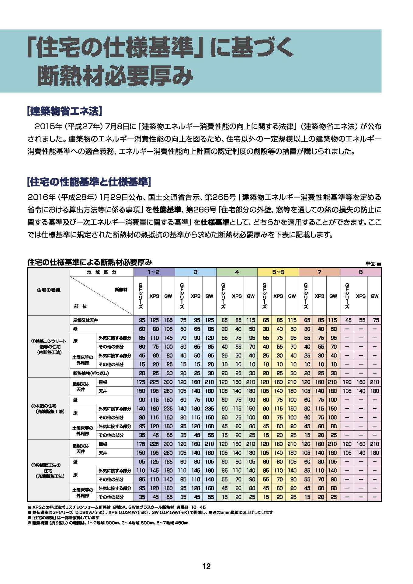 「パフテムスプレー」フロンタイプ専用カタログP14