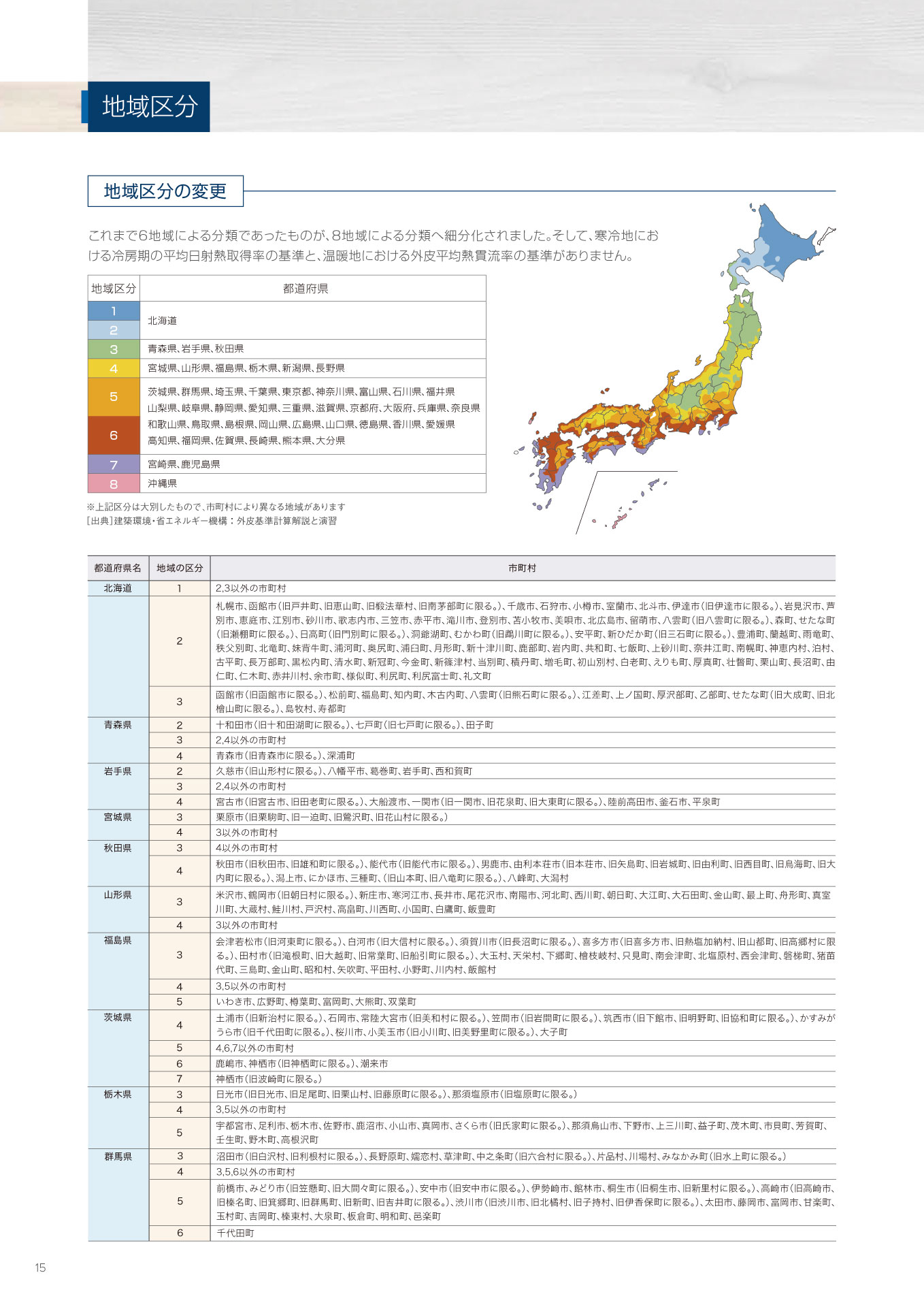 木造住宅用総合カタログP15
